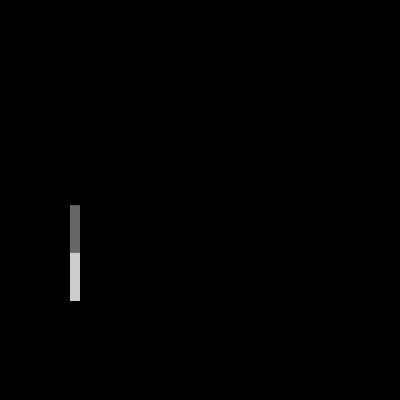 Logo PIB